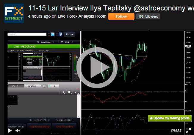 Lar interview with Ilya Teplistky